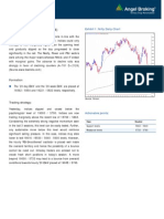 Daily Technical Report 21.03.2013