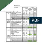 Evaluarea Incarcarilor Permanente Si Utile2.