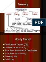 Money market.ppt