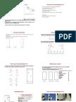 Thin Layer Chromatography Theory