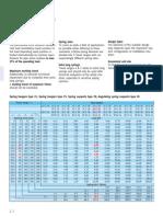 Lisega load table.pdf