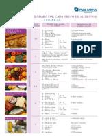 Dieta Recomendada 1500 Kcals (2)
