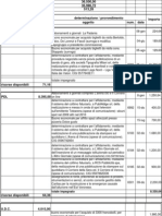 Fondi Gruppi Provincia VR 2010
