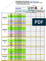 Senarai Semak Pjk Tingkatan 2 2013