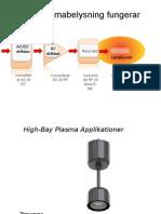 Plasmabelysning teknologi och fördelar