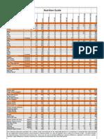 Popeyes nutrition.pdf
