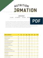 romanos nutritional-menu.pdf