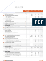 Performance Data 12 Holcim