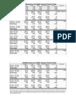 eHealthInsurance Data