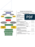 Budget Worksheet & Loan Process