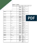 Tabela Dieta Dos Pontos(1)2