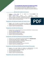 Requisitos Para Los Diferentes Procesos de Modificaciones