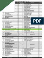 Konversi Graphic Design 2009 - 2010(1)
