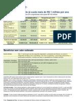 CustoParlamentar2013.pdf