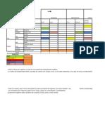 Matriz Leopol en Excel