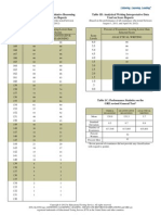 GRE Guide Table