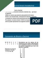 Conversión decimal binario hexadecimal