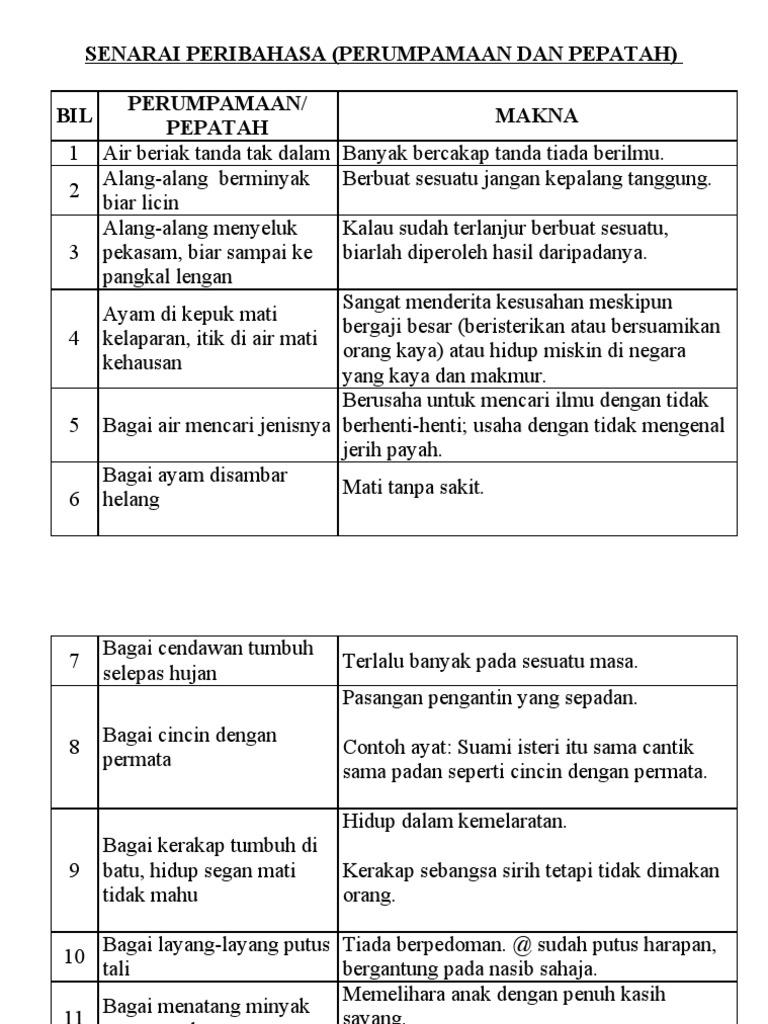 Senarai Peribahasa Perumpamaan Dan Pepatah Bil Perumpamaan Pepatah Makna