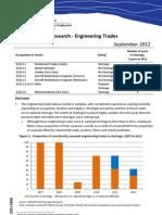 Engineering Trades