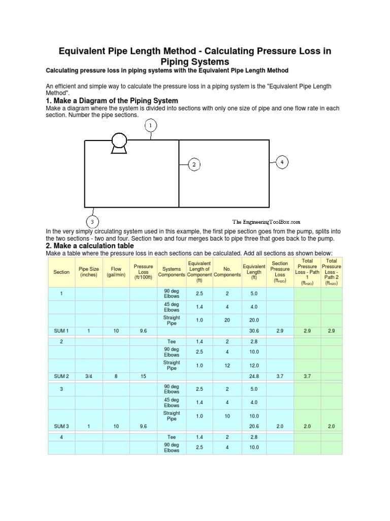 calculating adult equivalent loss fish