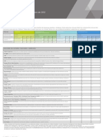 VMware vSphere 5.1 Editions Cheat Sheet - ES