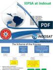 International Equity Placement Strategic Alliances