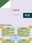 Citibank market analysis