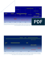 Zalacznik 2 Do Etapu II Porownanie FWD i GPR Wykresy