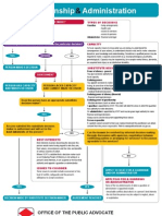 Guardianship and Administration Poster 07