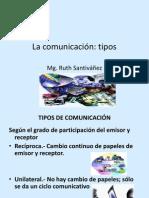 tipos de comunicacion.pdf