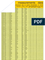 WPS Results Table Amsterdam 2013