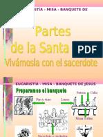Diap 3 b) Explicacion Detallada de La Eucarsitia