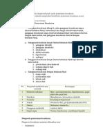 tugas endokrin pbl