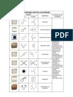 Simbolos Electricos Nuevos.pdf