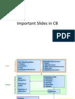 Important Slides in CB