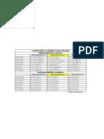 Cronograma MSSO 2012-2013