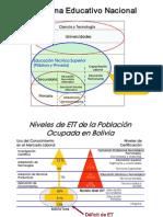 Sistema Educativo Nacional Bolivia