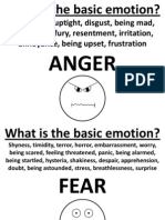 6 Basic Human Emotions