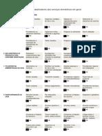 TabelaAtividade_5121.pdf