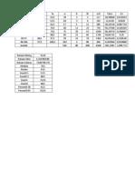 Rataan Hitung untuk statistika dasar