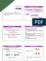 Reacciones Acidos y Bases