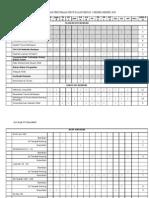 Analisis Soalan Percubaan Spm p.i Negeri2 2010 Filled Kertas 2(1)