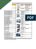 LBD pricelist