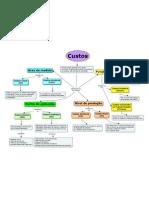 3 - Custos - Classificação dos custos