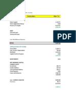 Kfa Standalone Balance Sheet