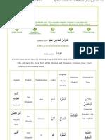 L016 - Madinah Arabic Language Course
