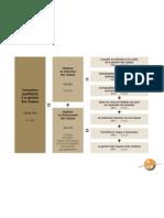 Schéma cycle IGR 1.pdf