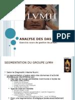 Analyse Des DAS de LVMH (Compatible)