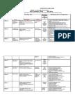 Planificacion Clase-Clase Marzo