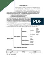 Algoritmos___Programacion___IV___Pascal_Tipos_De_Datos___El_Estilo_De_Programacion.pdf